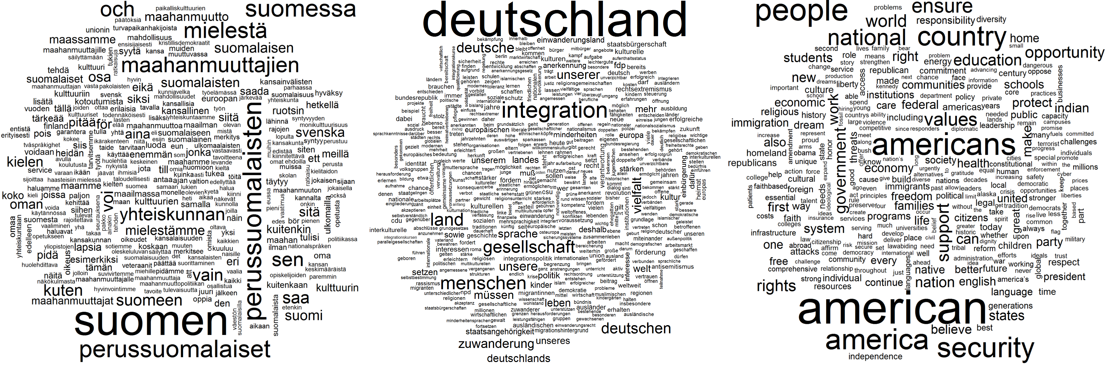 country_wordclouds